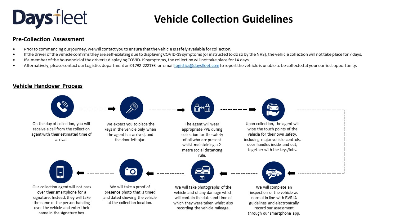 Days Fleet - Vehicle Collection Guidelines