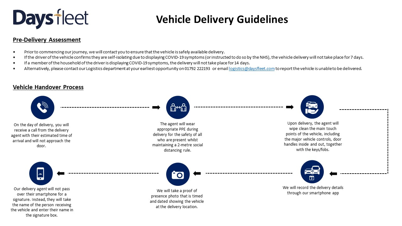 Days Fleet - Vehicle Delivery Guidelines